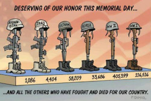 And 620,000 casualties from the Civil War.