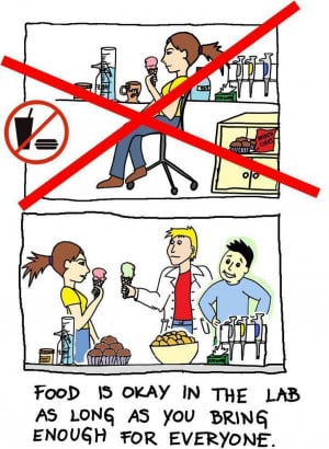 Lab Safety Rule No. 1