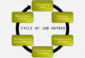 What You Hate Your Job Asdfing