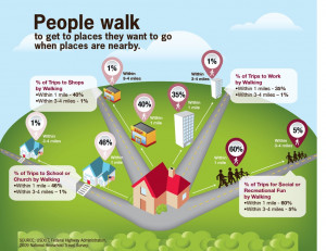 walking tips start a walking group with friends and neighbors take ...