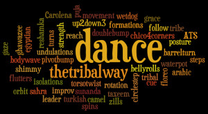 will appear in the final design for instance in the wordle i created ...