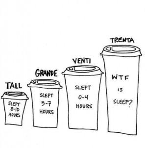 Size chart for Starbucks.