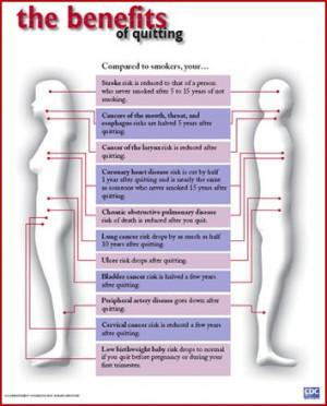 quit smoking benefits poster