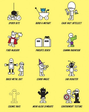 Funny Superhero Quotes Funny superhero quotes