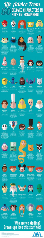 50 cartoon character quotes