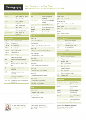 Cmd Quotes In Parameters ~ Linux Command Line Cheat Sheet by DaveChild ...