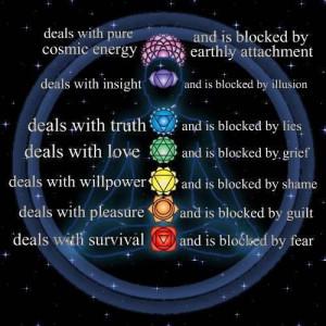 Awakening your Seven major Chakras - http://fractalenlightenment.com ...