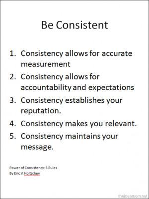 Blogging-consistency-2_thumb