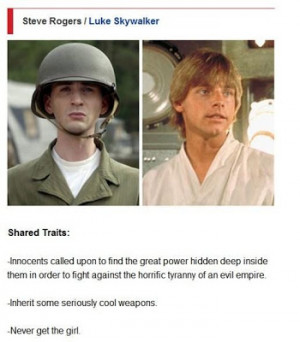 The Avengers vs Star Wars - Funny comparisons