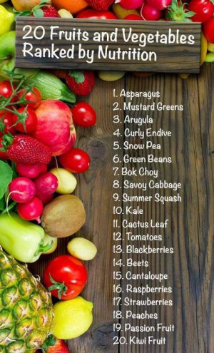 lose weight wiht fruits and vegetables