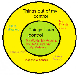 ... the circle of concern their circle of influence will naturally shrink