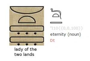 Egyptian Symbols For Love