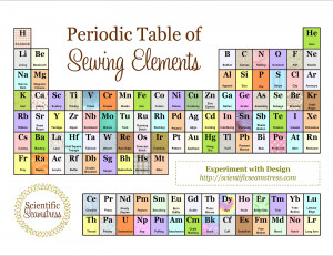 PERIODIC TABLE OF SEWING ELEMENTS