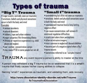 Dissociation and Trauma   Share