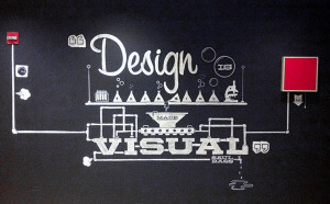 Design-is-thinking-made-visual-Quote