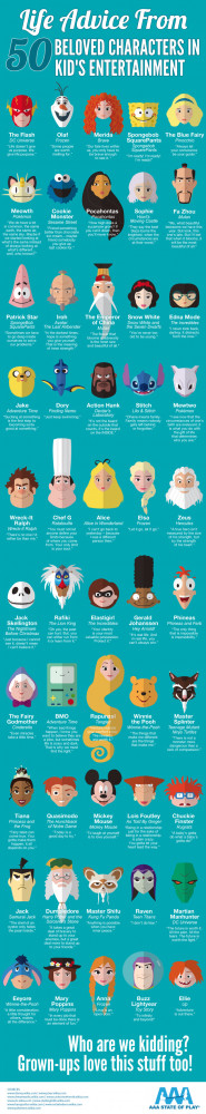 50 Inspiring Quotes From Kid's Entertainment Characters