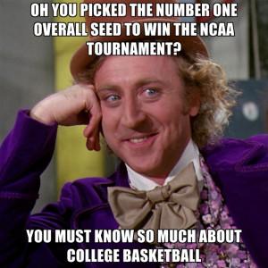 College Basketball Memes