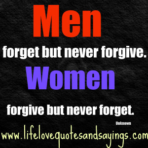 Men forget but never forgive. Women forgive but never forget. Unknown