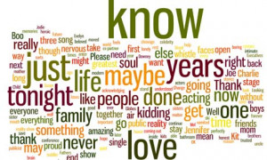 Wordle of Jodie Foster's acceptance speech. Click the magnifying ...