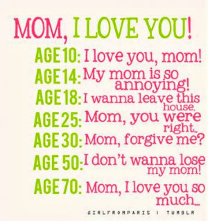 Happy Birthday Quotes For Mom From Daughter In Spanish