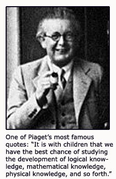 Piaget Childhood Development Image Search Results Picture