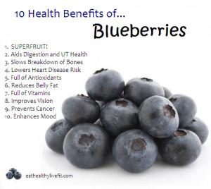 Blueberries – eathealthylivefit_com