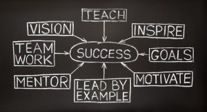 success-inspire-goals-motivate-lead-mentor-teamwork-vision.jpg