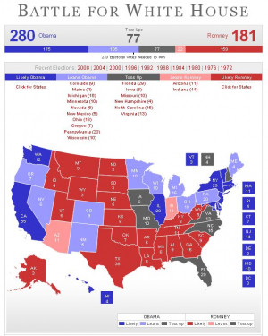 Thread: Electoral college map looking favorable for Obama.