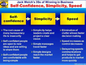 Jack Welch Quotes On Leadership