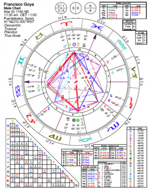 speculative ascendant cancer with moon and neptune conjunct in cancer
