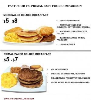 Fast Food vs. Primal Fast Food