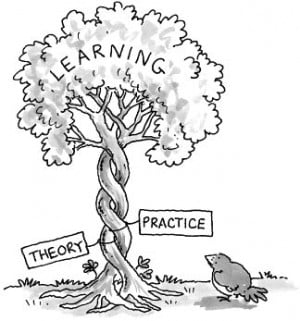 To facilitate this vital integration of theory and practice, the ...