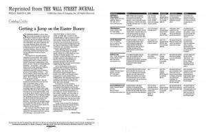 ... Wall Street Journal Customer Service . Quotes and boston marathon