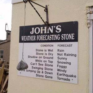 Advanced weather forecast technology lol