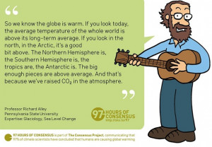 The Scientific Consensus on Climate Change, Illustrated in Cartoons