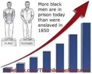 Black men in prison 2