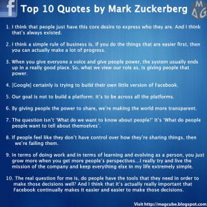 Top 10 Quotes by Mark Zuckerberg Infographic
