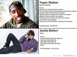 youtube views tupac shakur vs justin bieber