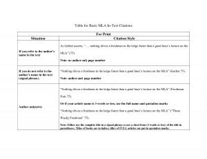Mla Style Essay Citation