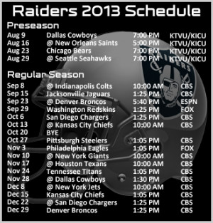 oakland raiders roster depth chart coaches administration raiderettes ...