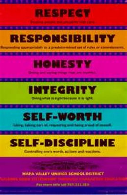 Quotes About Integrity and Character http://koffeeklatchgals.hubpages ...