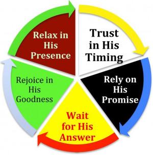Stress free living   My Faith, God is GREAT!   Pinterest