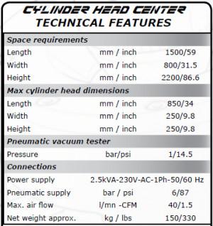 Serdi Mirco Magnet Cylinder Head Center ( New Machine ) (Stock # 1154 ...