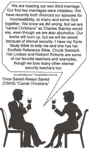 Eternal Security (Once Saved Always Saved)