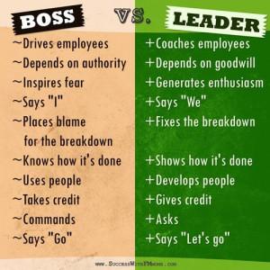 Leader Vs Boss Group of: boss vs. leader