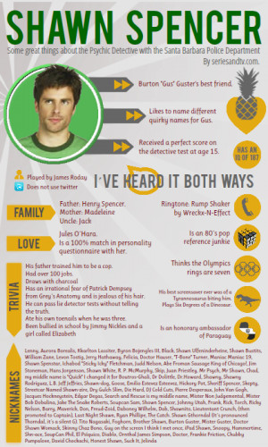 Complete List of Shawn and Gus Nicknames and aliases on Psych ...