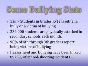Anti Bullying Quotes And