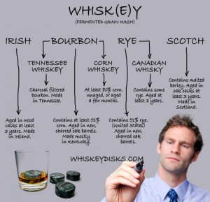 ... of the world's best whiskey stones. #bourbon #whiskey #Scotch #whisky