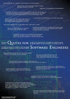 Poster: Software Engineering Quotes