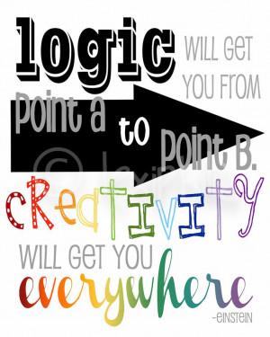 INSPIRATIONAL Art QUOTE - Logic and Creativity - Einstein - Wall Art ...